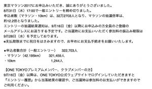 東京マラソン2017 応募人数・倍率