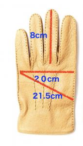 手のサイズ(手袋を着用した状態で採寸)